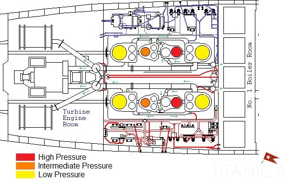 slowing titanic's flooding page 6 encyclopedia titanica Piping Diagram Symbols steam engine flow diagram jpg Typical Hot Water Piping Schematic