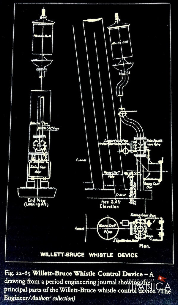Titanic The Ship Magnificent Volume 1 Whistle Diagram (Page 538).jpg
