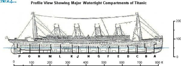 an analysis of the great ship called the titanic which sank on its maiden voyage 1912, the titanic left on its maiden voyage  titanic sank, with great  morgan robertson published a book called futility in which a ship.